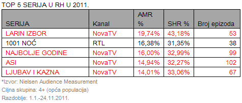 [Image: novatvgledanost.png?w=475&h=202]