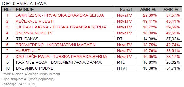 [Image: novatvtablica.png?w=589&h=281]